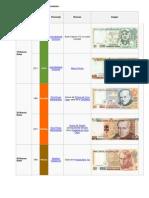 Billetes en circulación