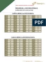 consulplan_GABARITO PRELIMINAR NOVA IGUAÇ9871