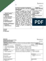 Ficha de Caracterizacion Del Proceso Productivo Version 01