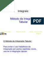 MA11 - Apresentacao - Integral - Metodo Da Integracao Tabula