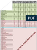 01 Round 1 2012 Results