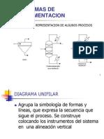 ejemplos de P&D