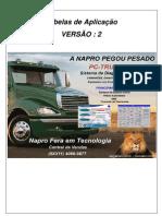 PC-Truck NAPRO - Ubicacion OBD