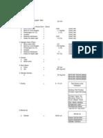 Mix Design (Standard Aci)