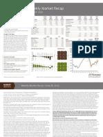 JPM Weekly Mkt Recap 6-25-12