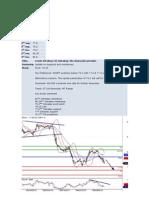 Análisis Técnico Crude Oil