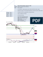 Analisis Tecnico Gold