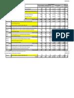 EstudoComparativoAlunosSecundário0809
