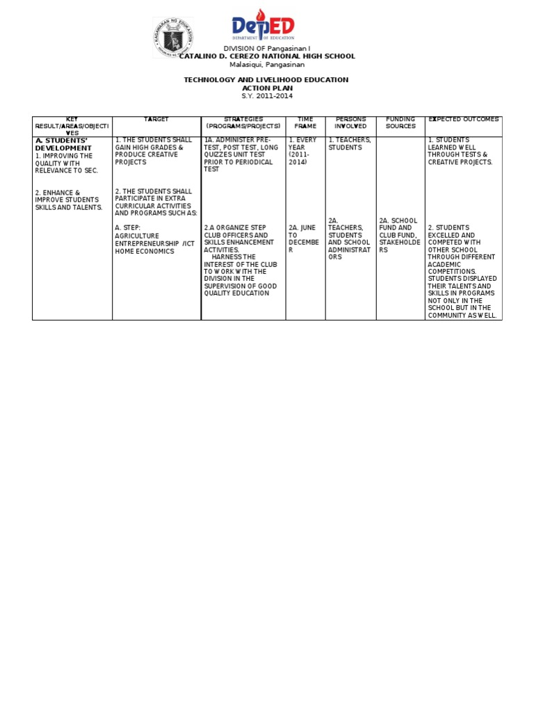 Tle Action Plan 2011 2014
