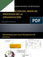 Identificacion de Procesos  [ Reingenieria de procesos ]