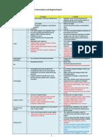 WEC Scenarios Appendix
