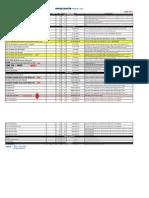 Coolermaster Price List 22 Juni 2012