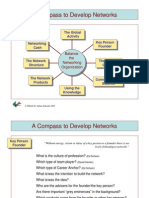 A Compass to Develop Networks