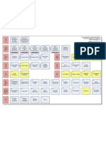 Wallchart - Data Warehouse Documentation Roadmap