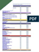 Lista de Cursos POSEAD 06 01 2009