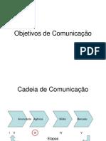 Objetivos de Comunicacao