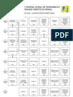 Matriz Curricular- Licenciatura Em Computacao