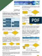 Aula 5 - Mapeamento Do Modelo Entidade Relacionamento Para o Modelo Relacional
