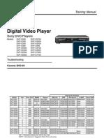 Digital Video Player Dvp-s300, Dvp-s330, Dvp-s350, Dvp-s360, Dvp-s500d, Dvp-s530d, Dvp-s550d, Dvp-s560d,