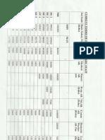 KBC Salary Guidelines (PDF)