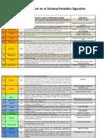 Tabla Elementos Aplicaciones y Color[1]