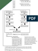 Algorithms and Problem Description3