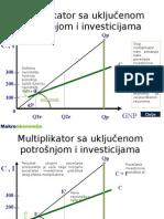 Multiplikator Sa Ukljucenom Potrosnjom i Investicijama