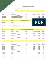 Brea Analisis Excel