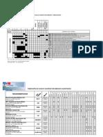 Fabricantes e Materiais do padrão de entrada de energia elétrica homologados e cadastrados 2009 correto