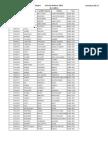 Lista Egresados 2012-2 100% Cred