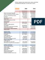 Walmex Estados Financieros1
