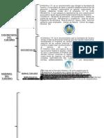 Distintivos y Normas Produccion