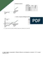 graficos de 3° pparcial calorimetria