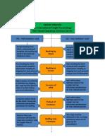 NVOCC-IfF Export Process