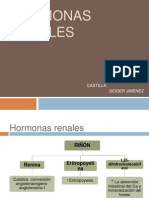 Hormonas Renales