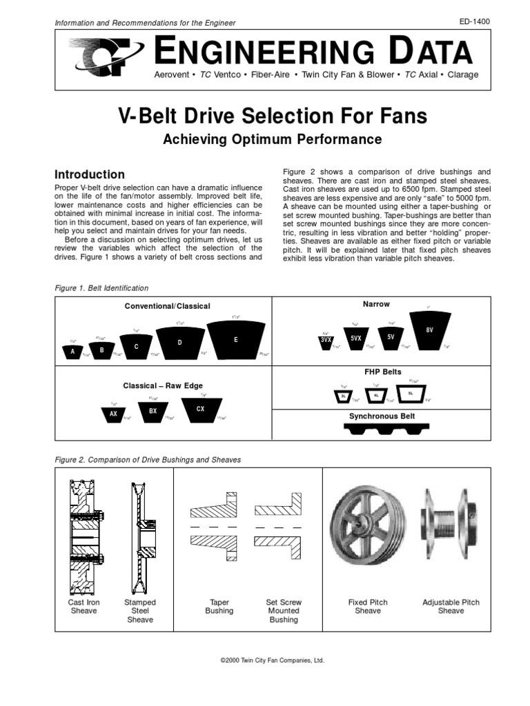 Twin City Fan Companies Ltd Check Now Blog Wiring Diagram