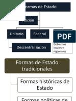 06-Formas de Estado