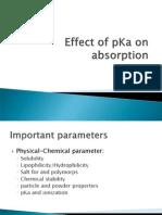 pKa, log P, log D and absorption