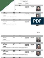 02-13-12 Montgomery County VA Jail Booking Info (Photos)