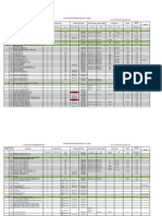 Copy of 05status of b o Procurement Details (Annexure-5d)