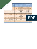 exemplo de quadro de cargas