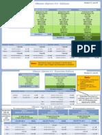 vSphere Sales Reference Sheet v3 EUR