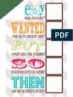 Summary Poster
