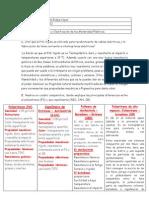 Características y Clasificación de los Materiales Plásticos