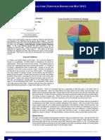 GI Report May 2012