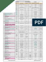 Statutory Checklist (Haryana)