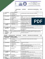 Specificatii Tehnice Produse Oferite La Cernavoda 2007