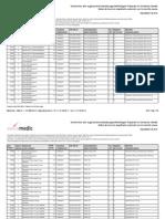 Verzeichnis aller zugelassenen betäubungsmittelhaltigen Präparate im Schweizer Handel