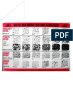 Ductile Iron Microstructures Rating Chart AFS