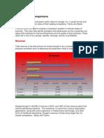 Google Financial Ratio Graphs Final 2